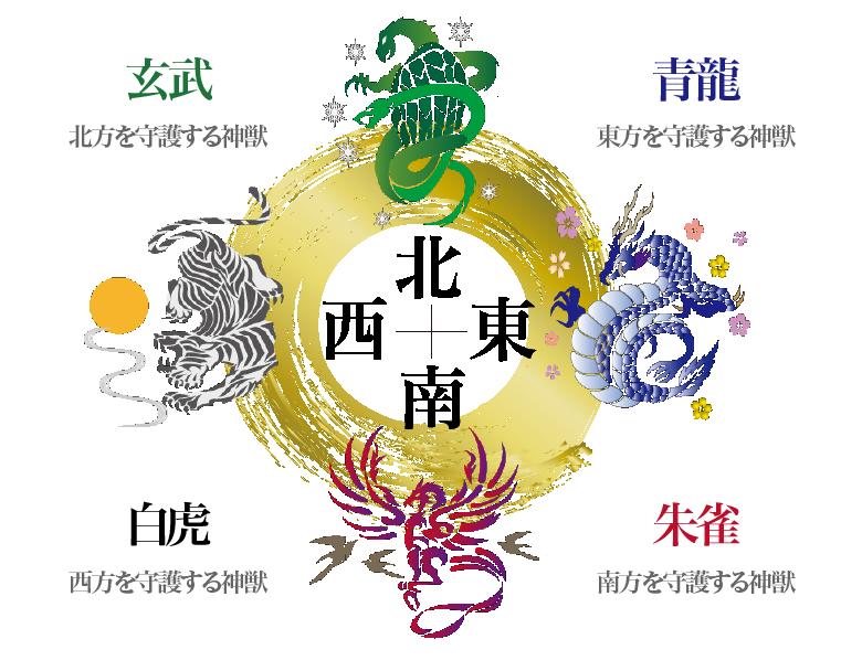 四神酒の四つの神。青龍、朱雀、白虎、玄武。青龍は東を守る竜。朱雀は南を守るくじゃく。白虎は西を守る虎。玄武は北を守る亀。